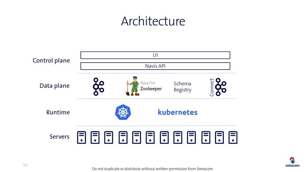 Architecture 10 Servers Runtime Data plane Cont...
