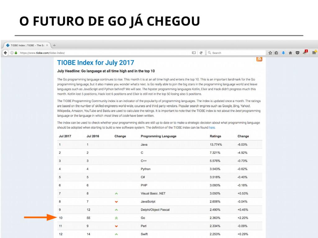 O FUTURO DE GO JÁ CHEGOU Go deve continuar sua ...