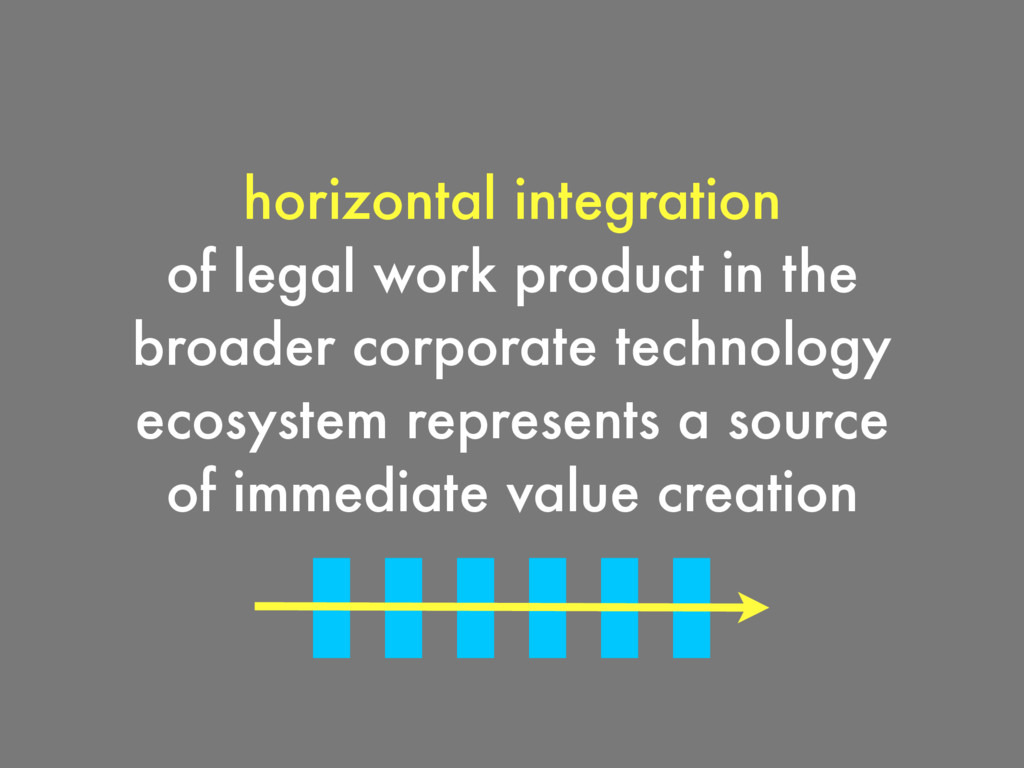 horizontal integration of legal work product in...