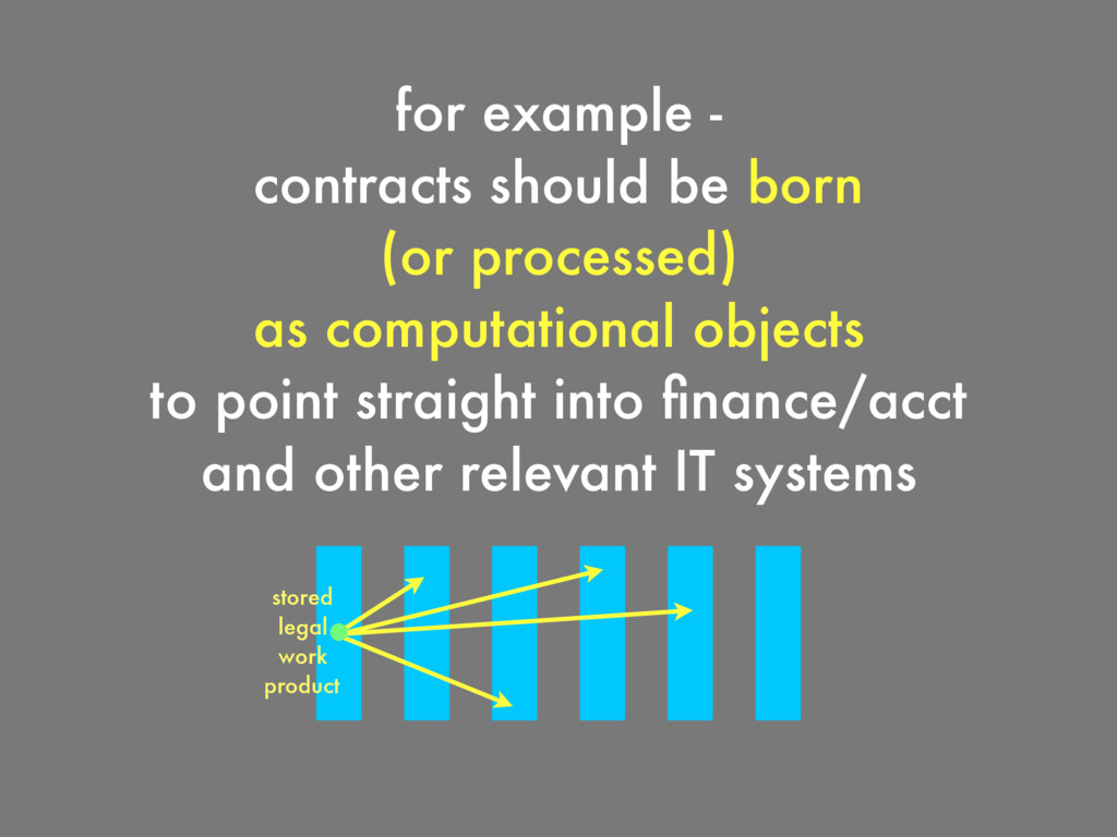 for example - contracts should be born (or proc...