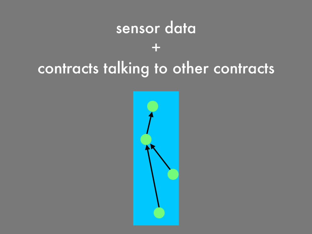 sensor data + contracts talking to other contra...