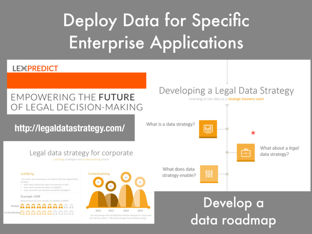 Deploy Data for Specific Enterprise Applications...