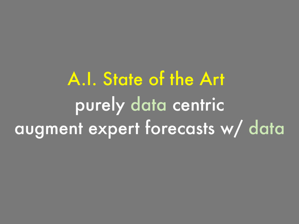 A.I. State of the Art purely data centric augme...