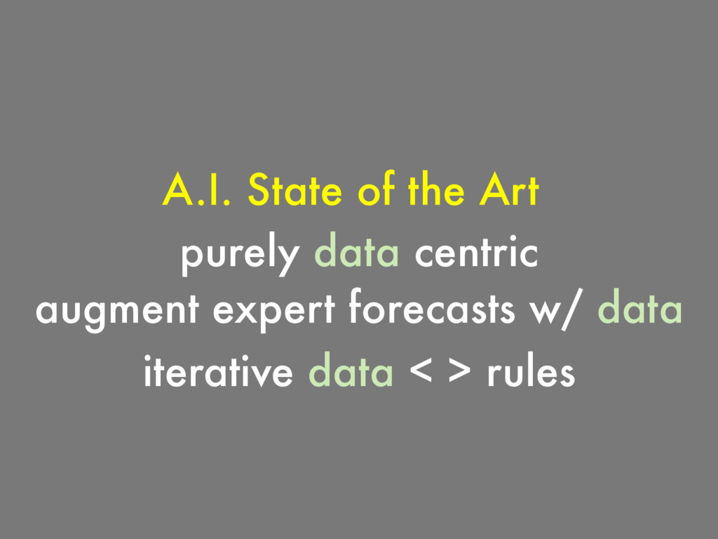 iterative data < > rules A.I. State of the Art ...