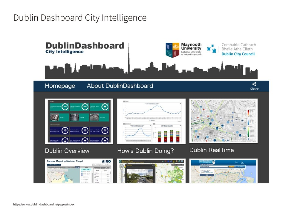 Dublin Dashboard City Intelligence https://www....