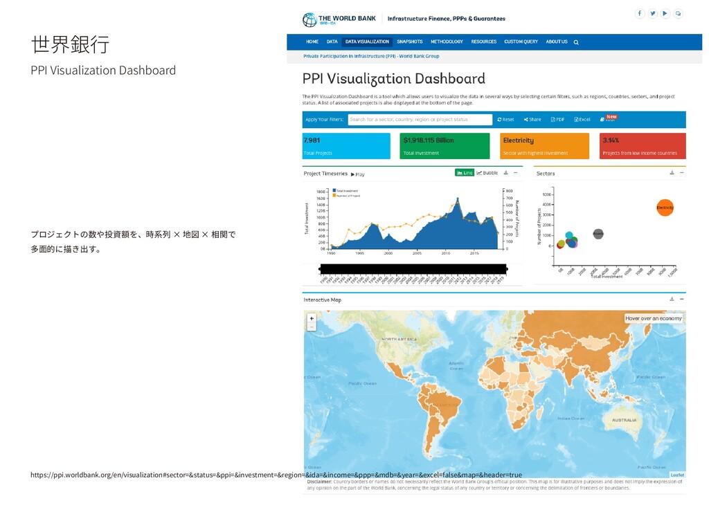プロジェクトの数や投資額を、時系列 × 地図 × 相関で 多面的に描き出す。 https://...