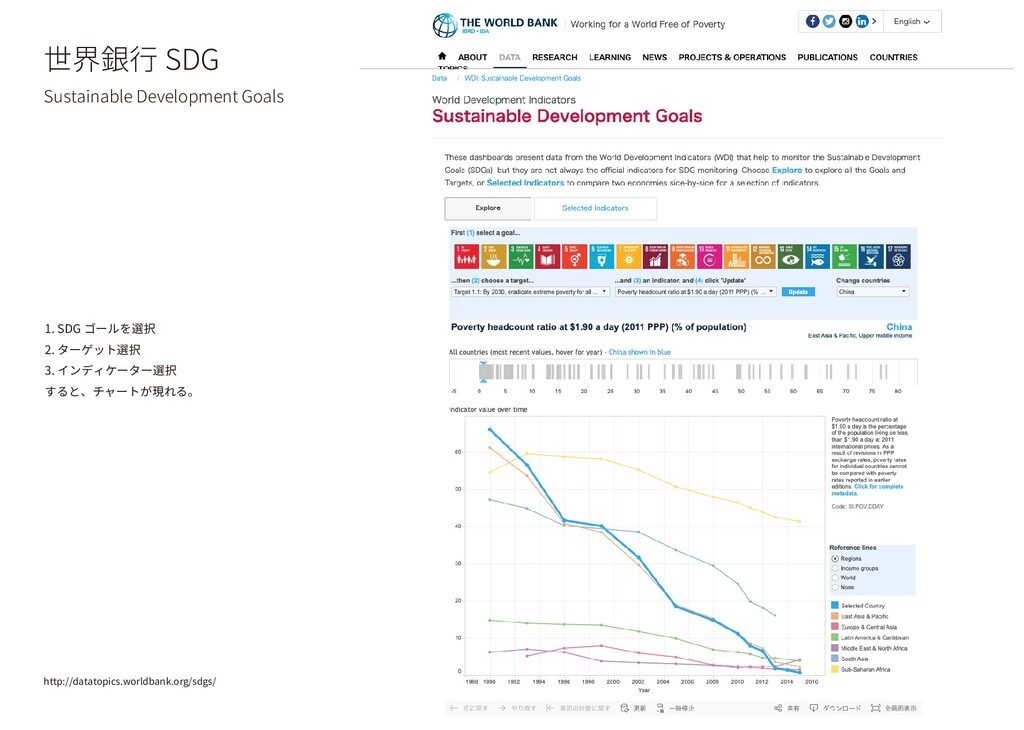 1. SDG ゴールを選択 2. ターゲット選択 3. インディケーター選択 すると、チャート...