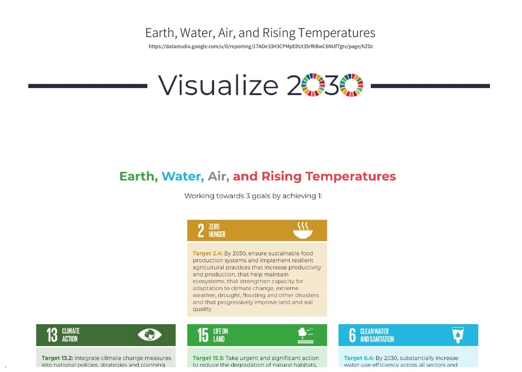 Earth, Water, Air, and Rising Temperatures http...