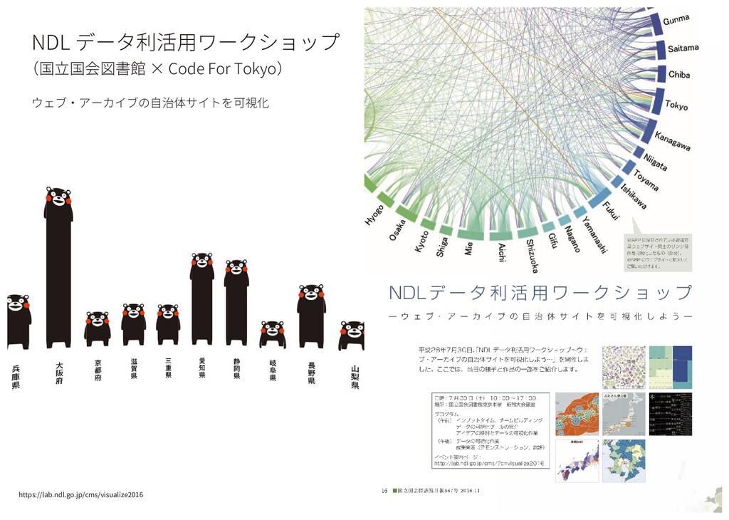 NDL データ利活用ワークショップ (国立国会図書館 × Code For Tokyo) ウェ...