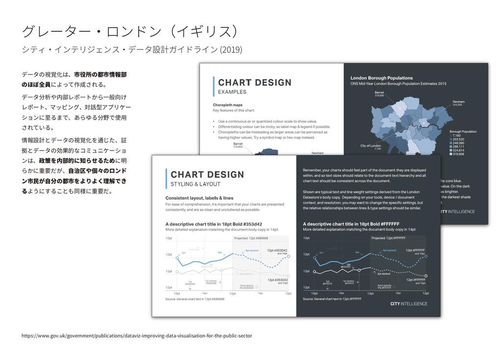 データの視覚化は、市役所の都市情報部 のほぼ全員によって作成される。 データ分析や内部レポート...
