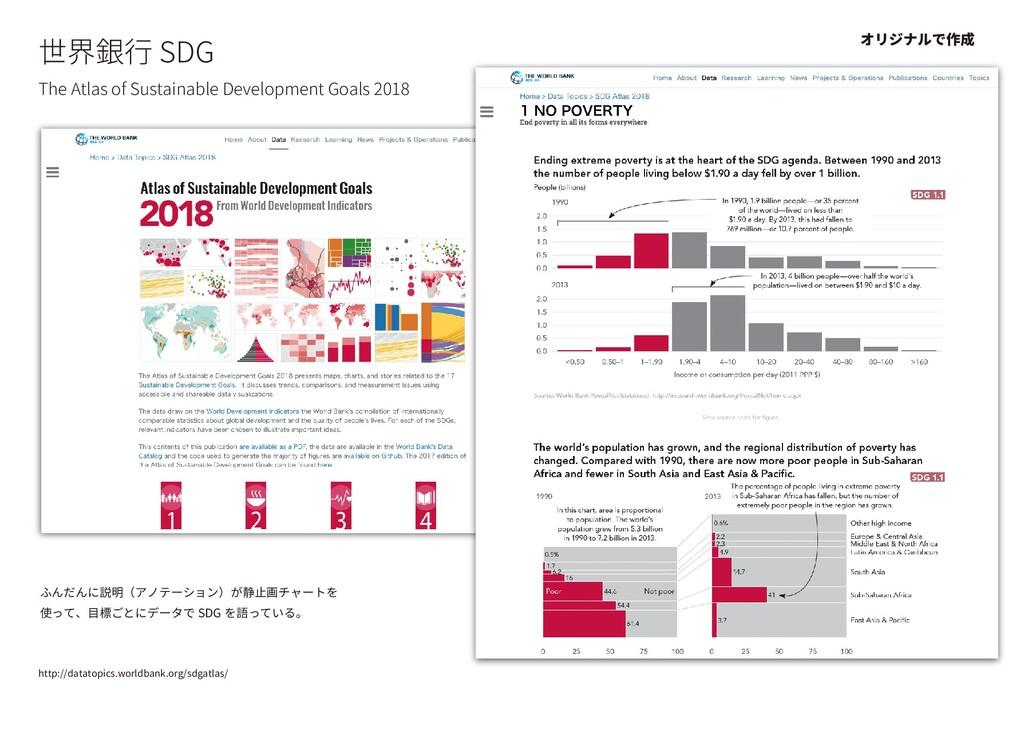 ふんだんに説明(アノテーション)が静止画チャートを 使って、目標ごとにデータで SDG を語っ...