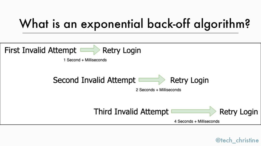 @tech_christine What is an exponential back-off...