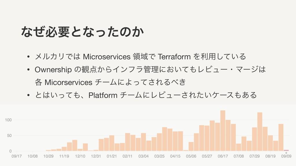 ͳͥඞཁͱͳͬͨͷ͔ • ϝϧΧϦͰ Microservices ྖҬͰ Terraform...