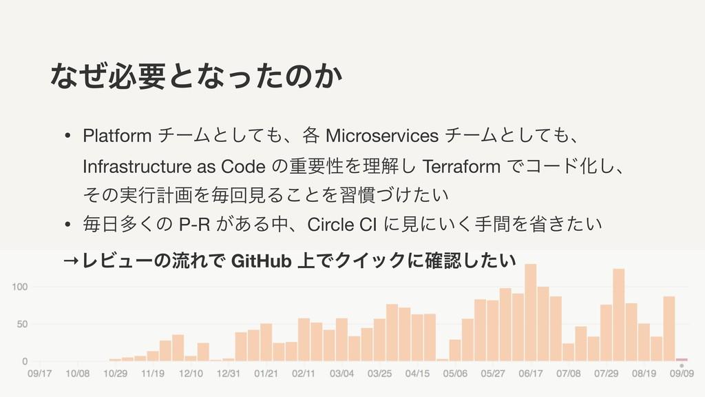 ͳͥඞཁͱͳͬͨͷ͔ • Platform νʔϜͱͯ͠ɺ֤ Microservices ν...