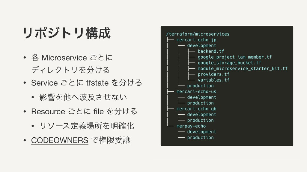 ϦϙδτϦߏ • ֤ Microservice ͝ͱʹ σΟϨΫτϦΛ͚Δ  • Ser...
