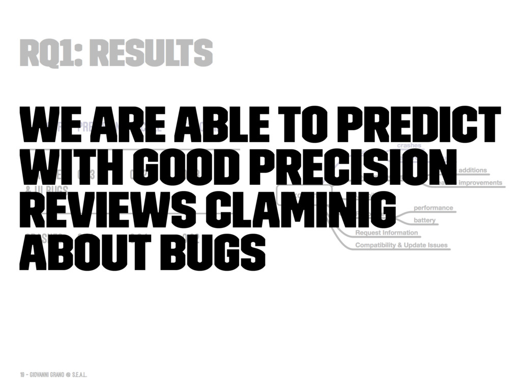 We are able to predict with good precision revi...