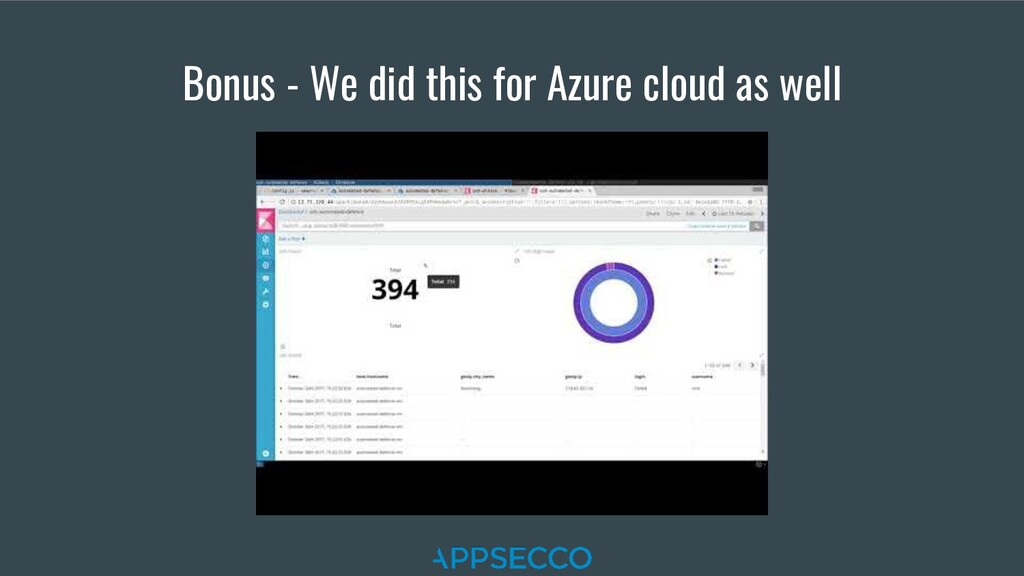 Bonus - We did this for Azure cloud as well