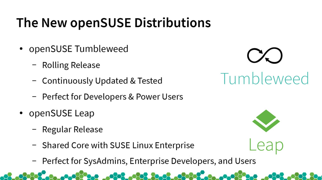 The New openSUSE Distributions ● openSUSE Tumbl...