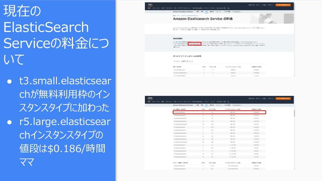 現在の ElasticSearch Serviceの料金につ いて ● t3.small.el...