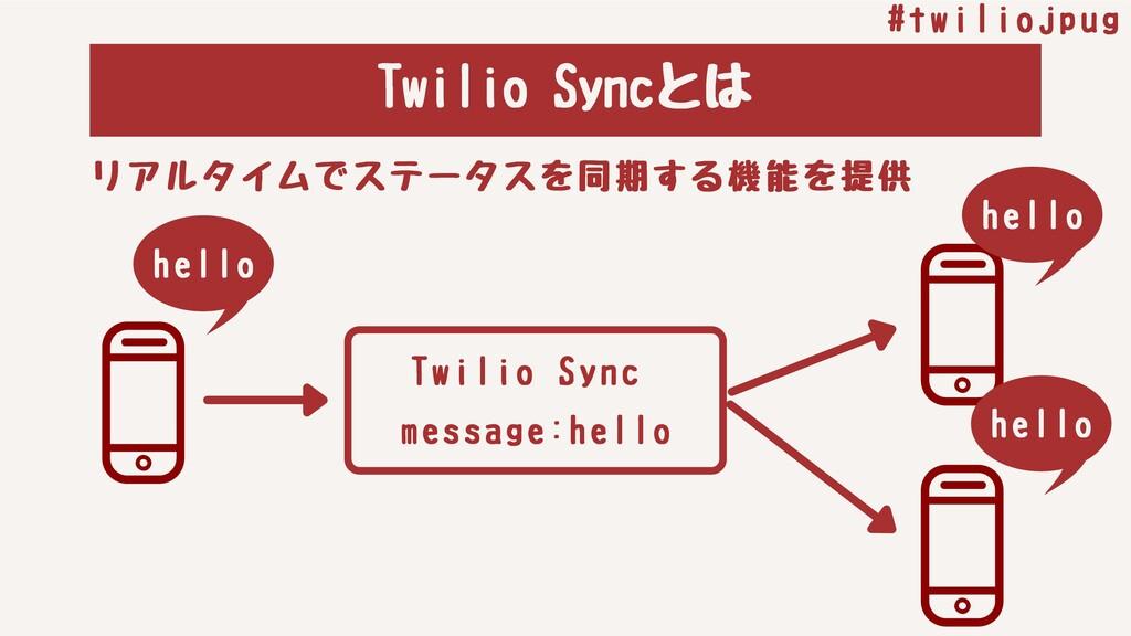 TwilioSyncとは リアルタイムでステータスを同期する機能を提供 #twiliojpu...