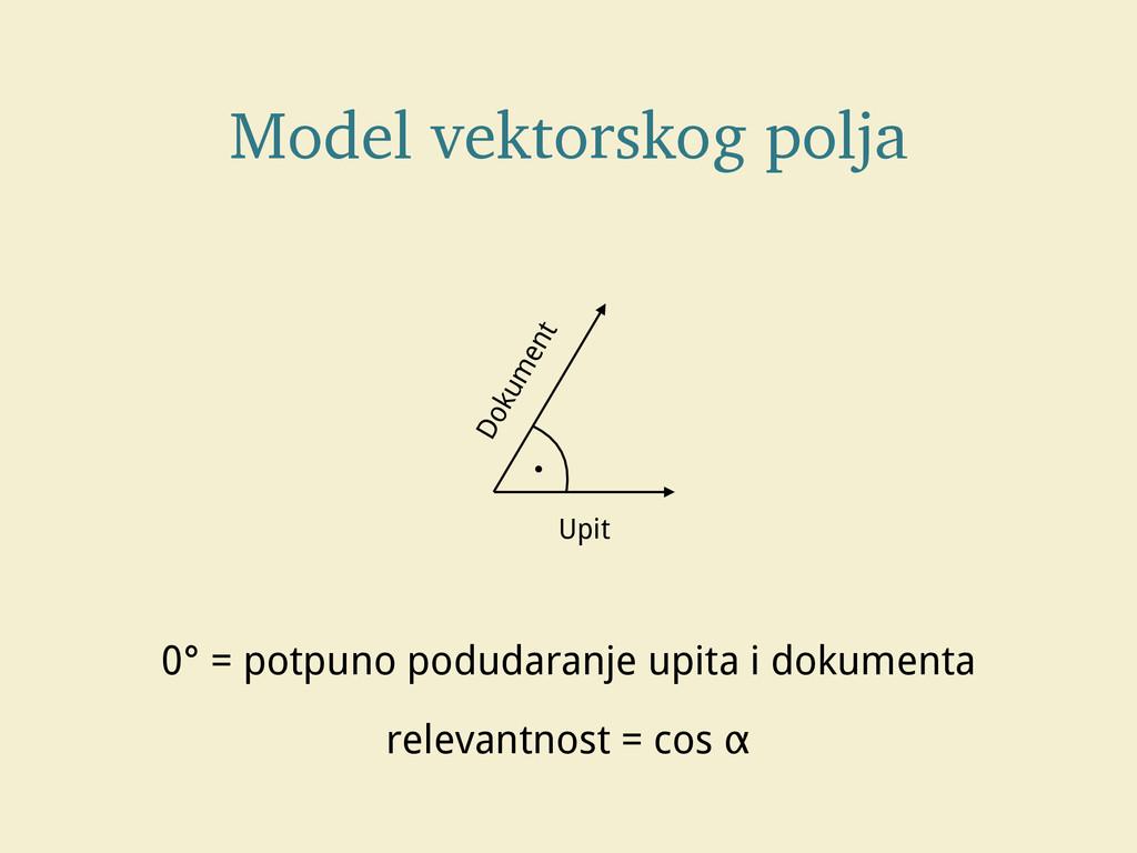 Model vektorskog polja Upit Dokument 0° = potpu...