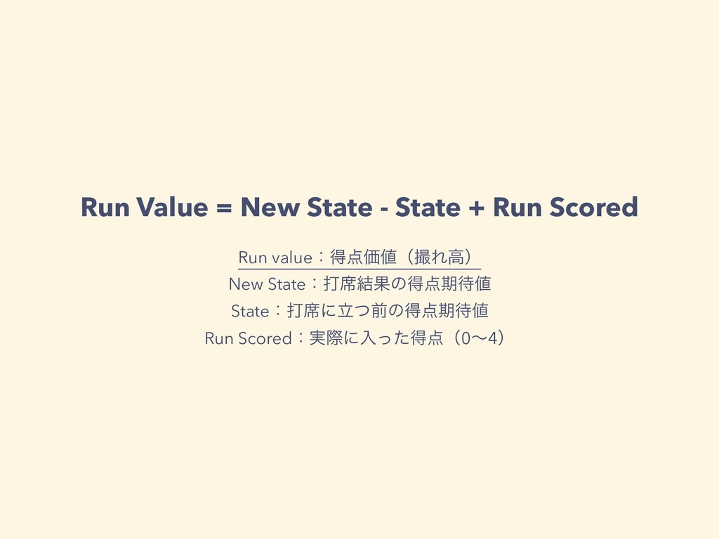 Run Value = New State - State + Run Scored Run ...