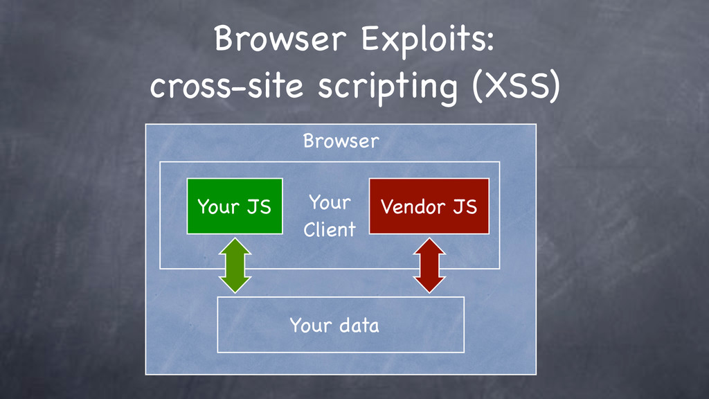 Browser Browser Exploits: cross-site scripting ...