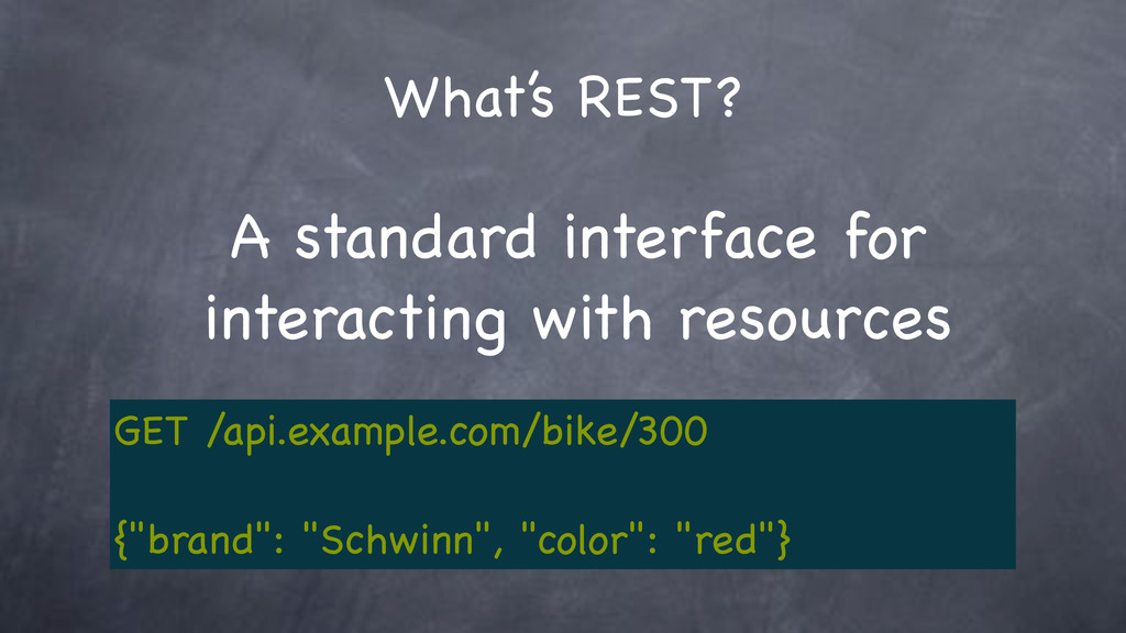 What's REST? A standard interface for interacti...
