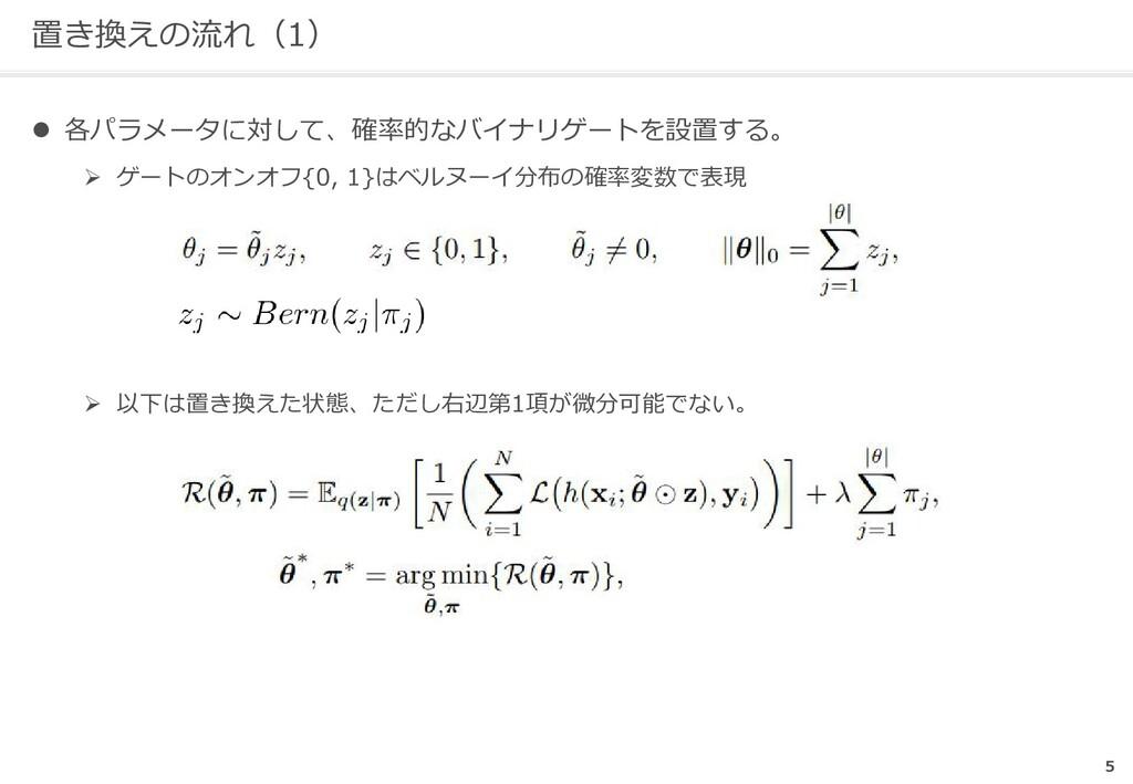 置き換えの流れ(1) l 各パラメータに対して、確率的なバイナリゲートを設置する。 Ø ゲート...