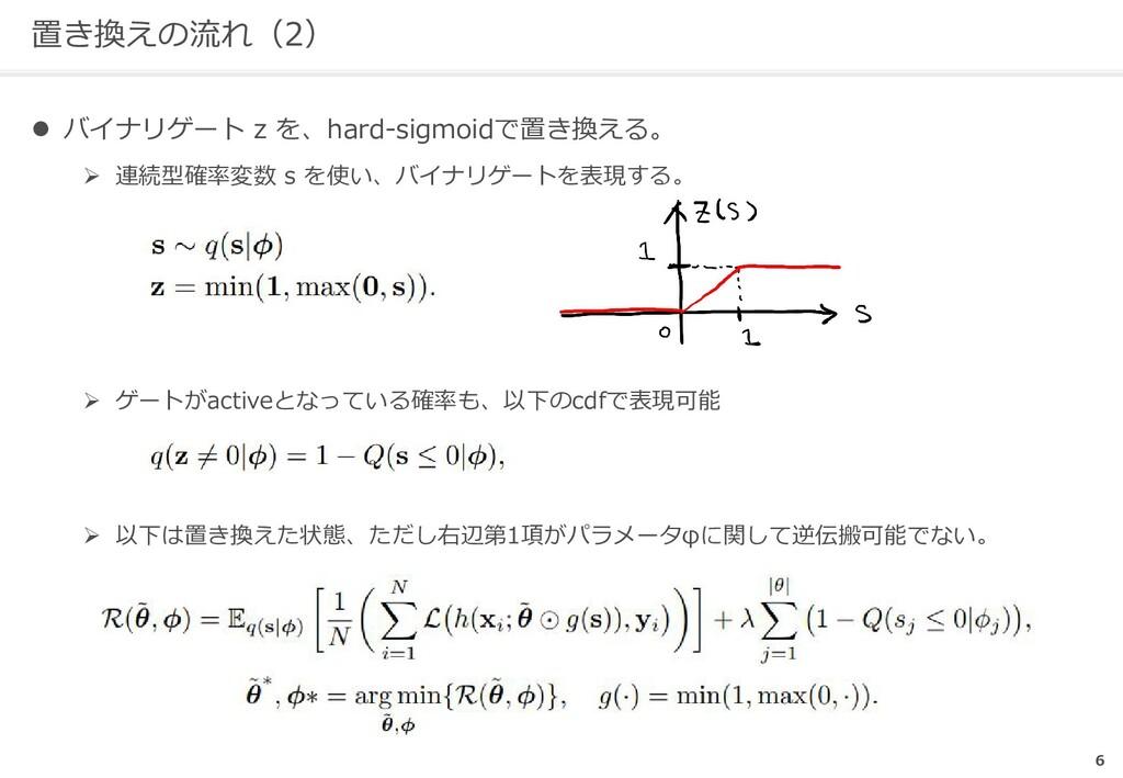 置き換えの流れ(2) l バイナリゲート z を、hard-sigmoidで置き換える。 Ø ...