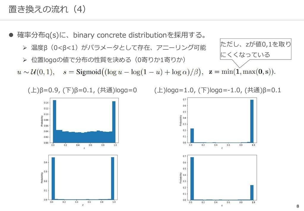 置き換えの流れ(4) l 確率分布q(s)に、binary concrete distribu...