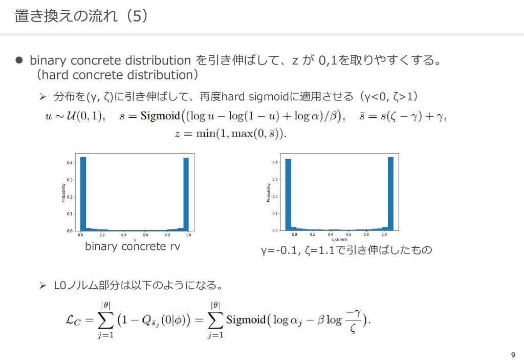 置き換えの流れ(5) l binary concrete distribution を引き伸ば...