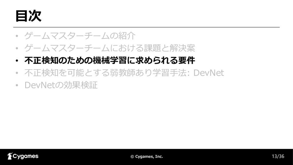 © Cygames, Inc. 目次 • ゲームマスターチームの紹介 • ゲームマスターチーム...