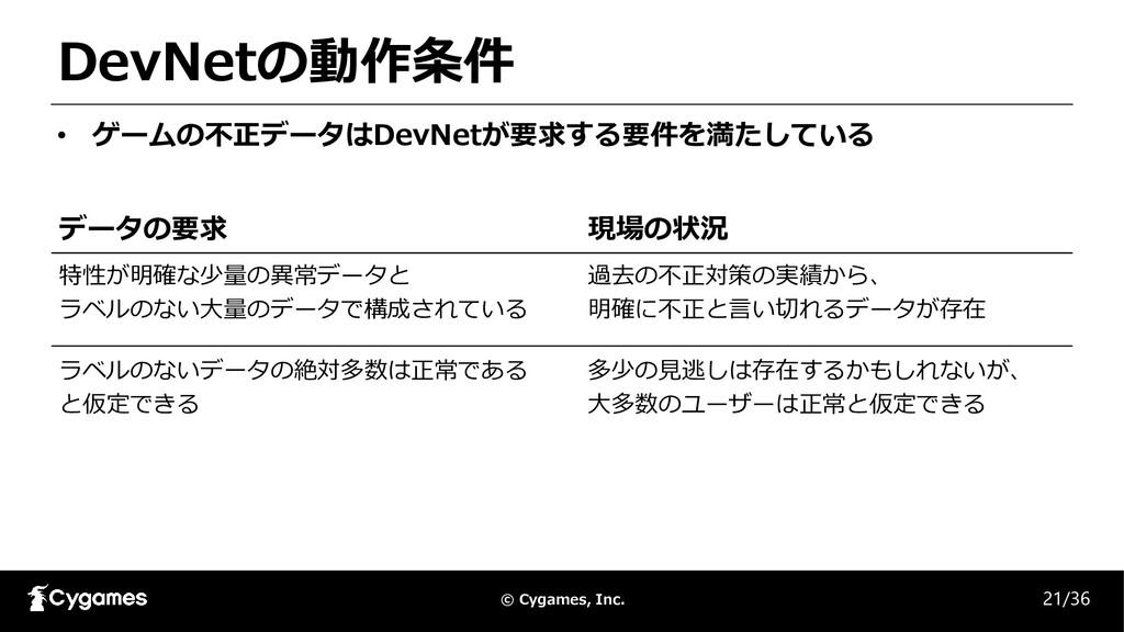© Cygames, Inc. DevNetの動作条件 • ゲームの不正データはDevNetが...