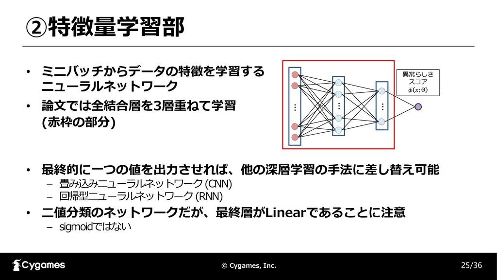 © Cygames, Inc. ②特徴量学習部 • ミニバッチからデータの特徴を学習する ニュ...