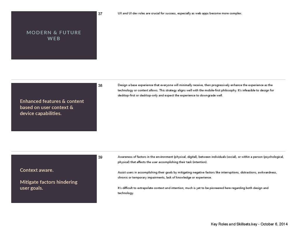 MODERN & FUTURE  WEB 37 UX and UI dev roles ...