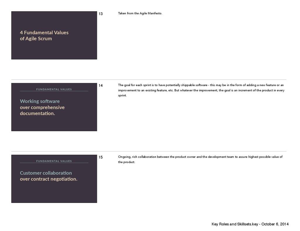 4 Fundamental Values  of Agile Scrum 13 Ta...