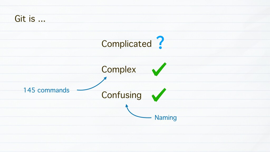 Git is ... Complicated ? Confusing Complex 145 ...