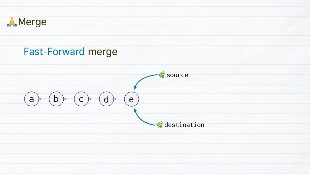 , Merge Fast-Forward merge d e b a c * source *...