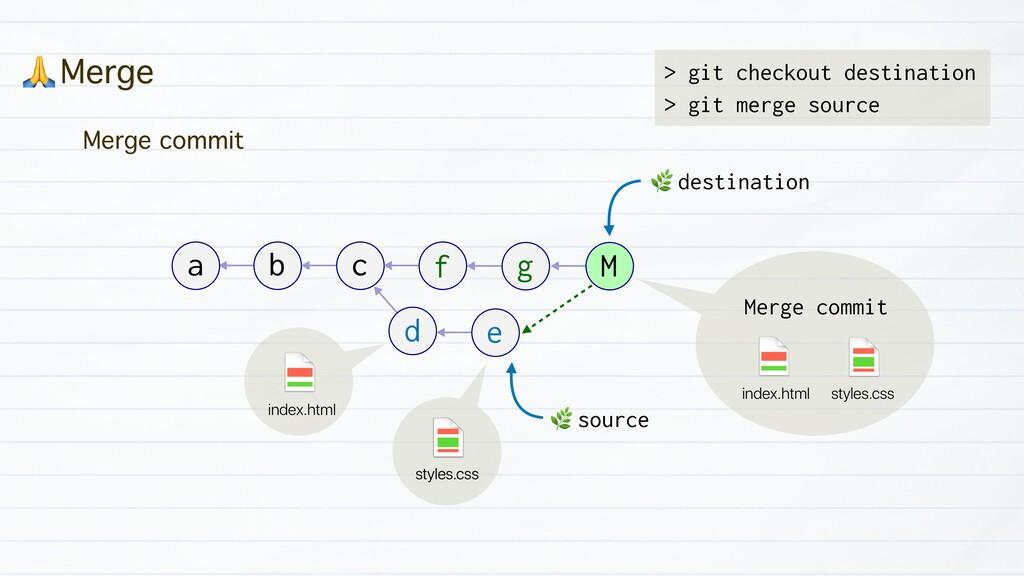 , Merge * source b a c f g d e index.html Merge...