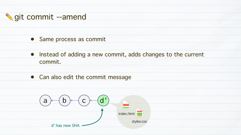 ✏ git commit --amend • Same process as commit •...