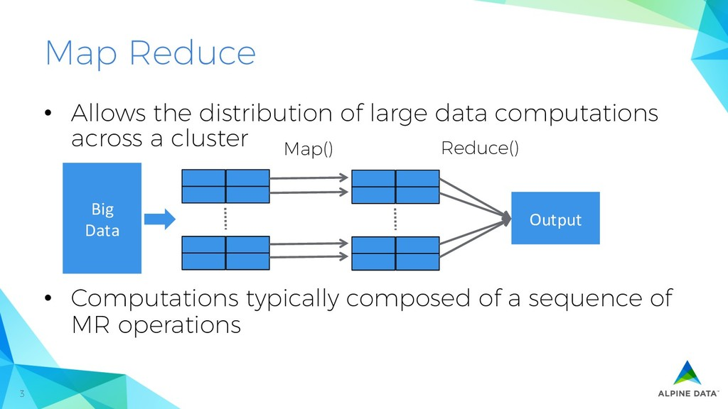 3 Map Reduce •  Allows the distribution of larg...