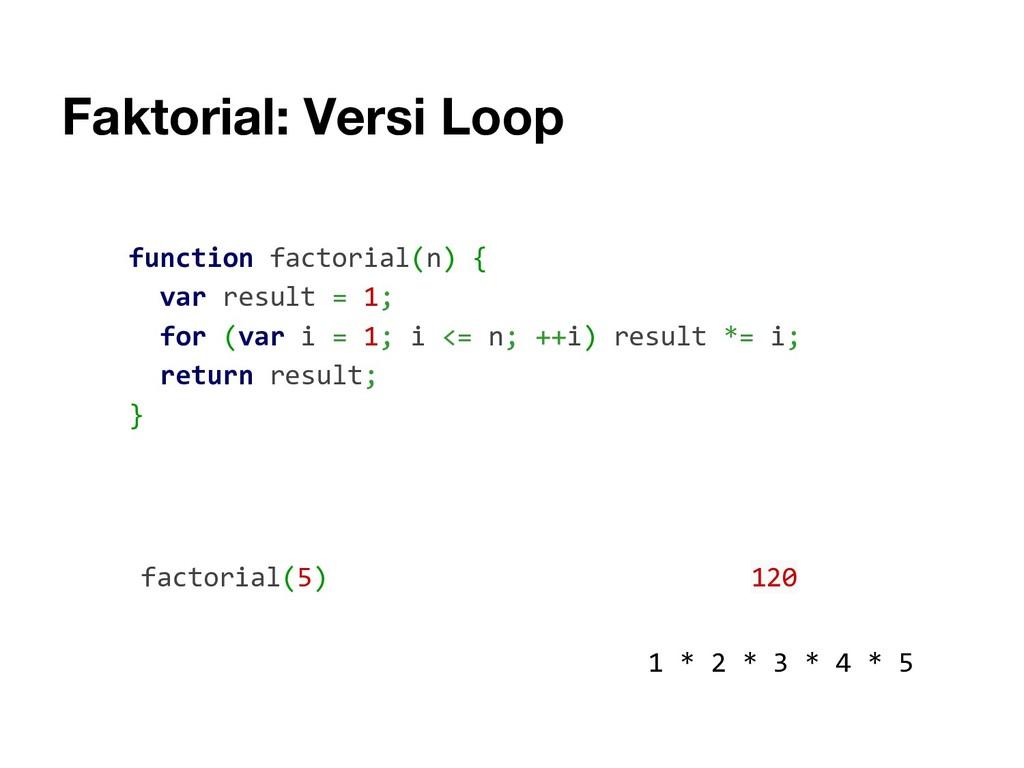 Faktorial: Versi Loop function factorial(n) { v...