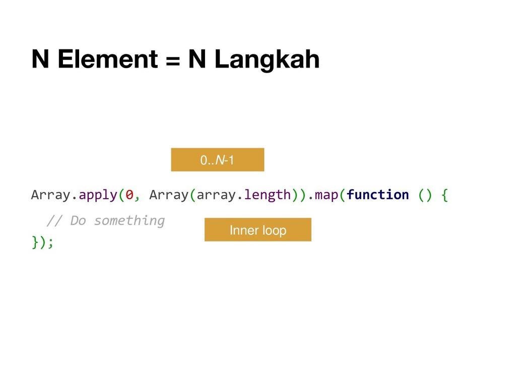 N Element = N Langkah Array.apply(0, Array(arra...