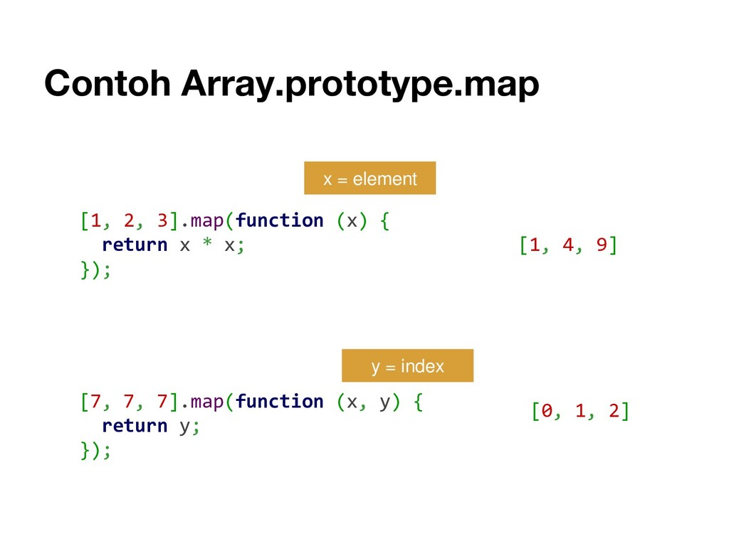 Contoh Array.prototype.map [1, 2, 3].map(functi...