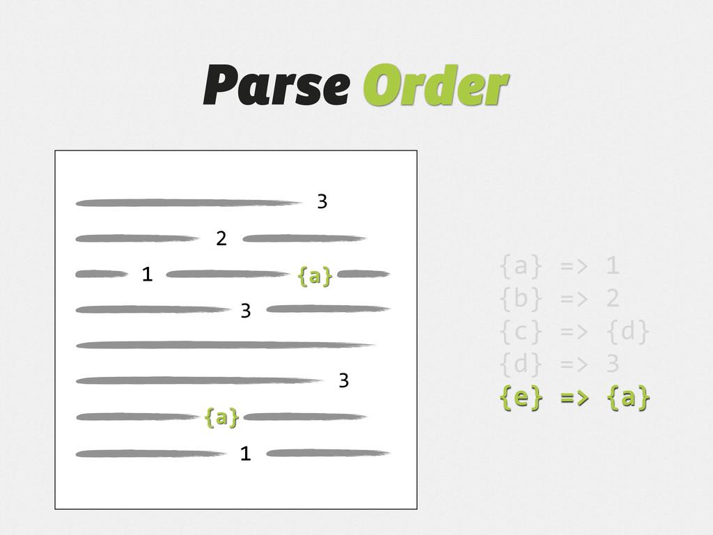 Parse Order {a} => 1 {b} => 2 {c} => {d} ...