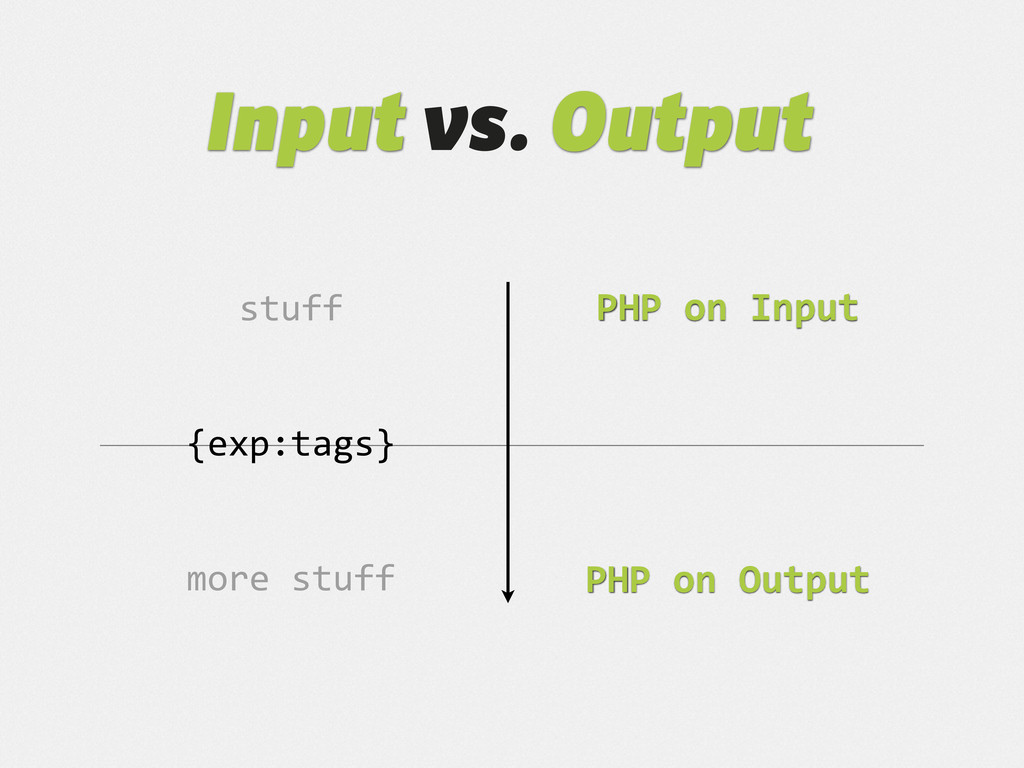 Input vs. Output stuff {exp:tags} more stuff P...