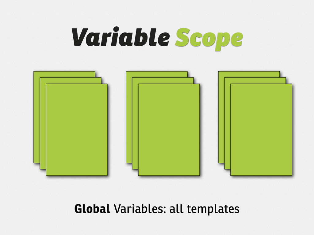 Variable Scope Global Variables: all templates