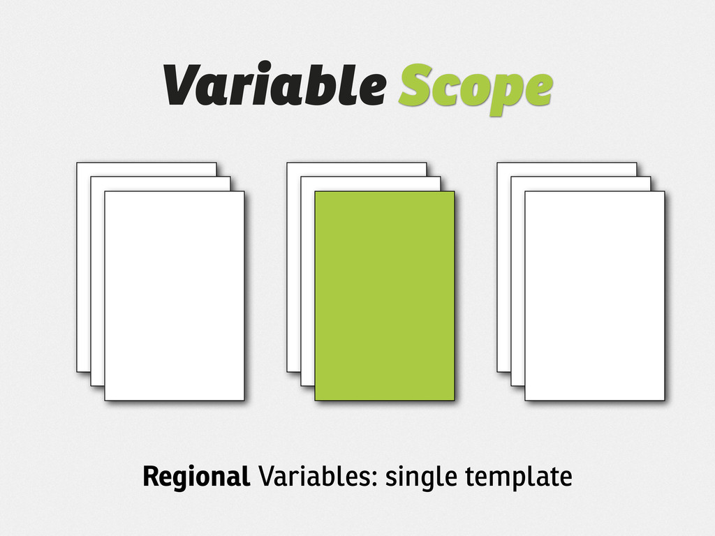 Variable Scope Regional Variables: single templ...