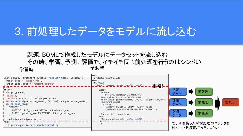3. 前処理したデータをモデルに流し込む 課題: BQMLで作成したモデルにデータセットを流し...